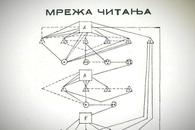 """Алтернативна лектира: Сава Дамјанов, """"Истраживање савршенства"""""""